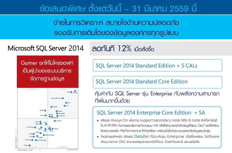 SQL Server 2005 10