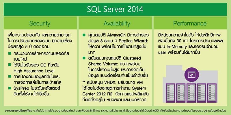 SQL Server 2005 8